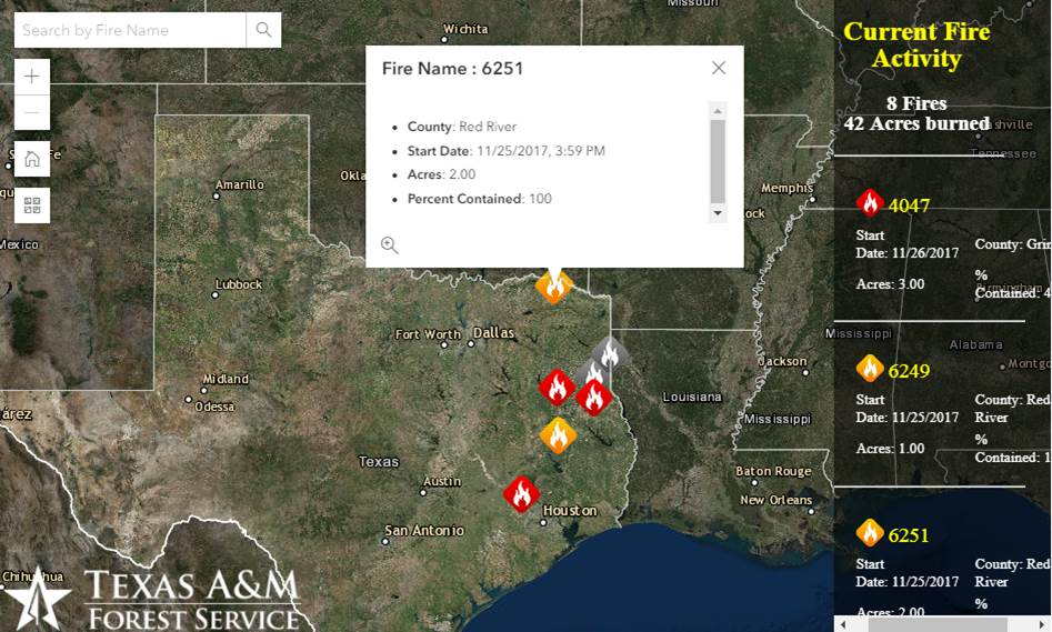 Current Fire Activity