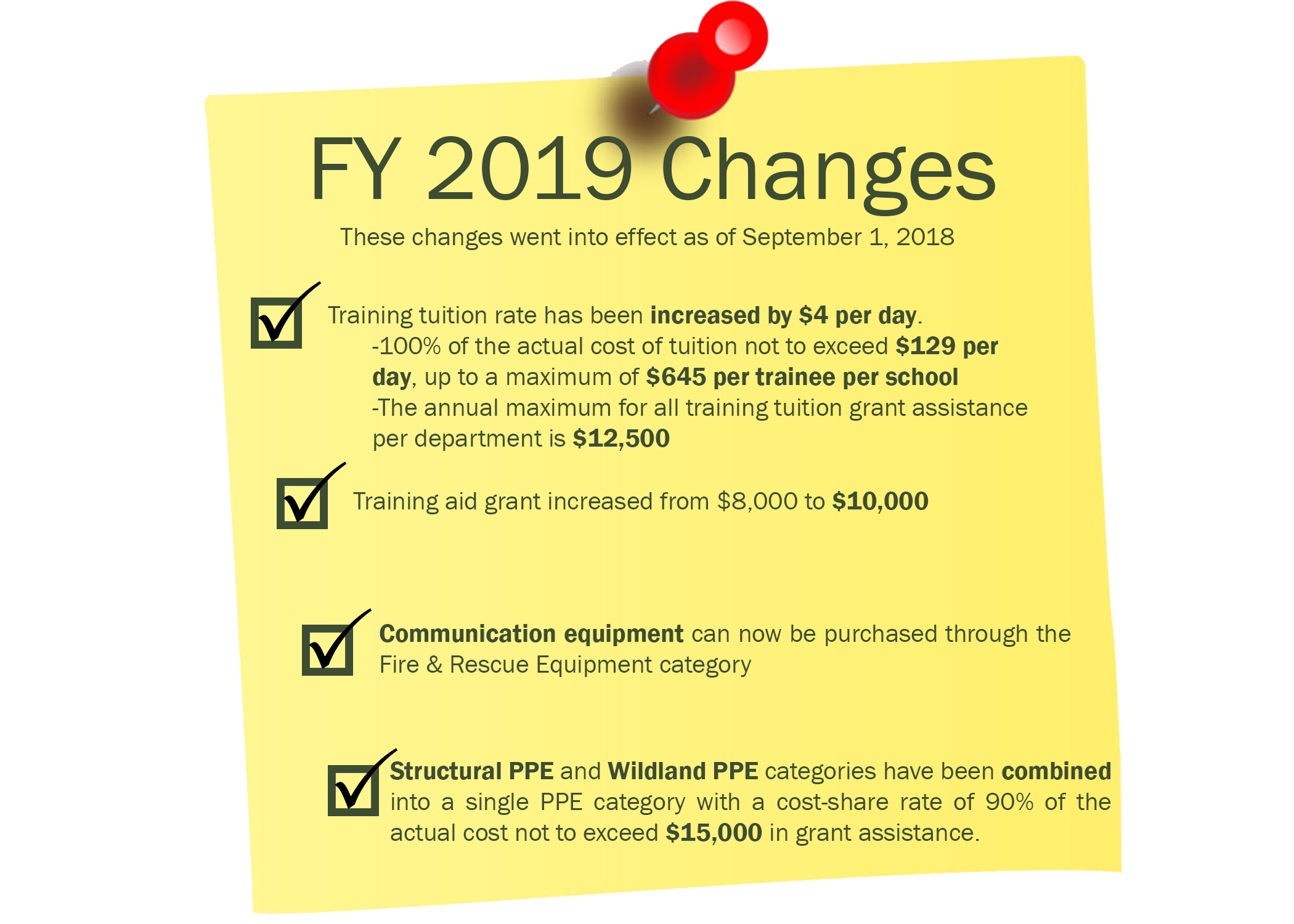 FY19 Changes