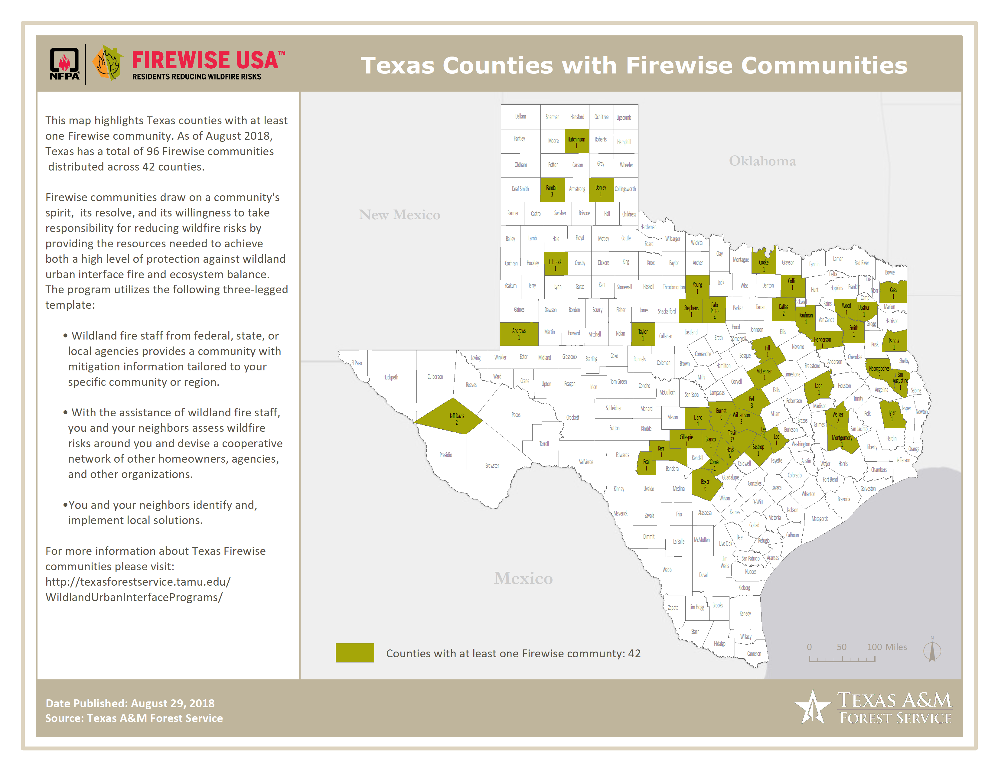 Firewise Communities by County 08292018
