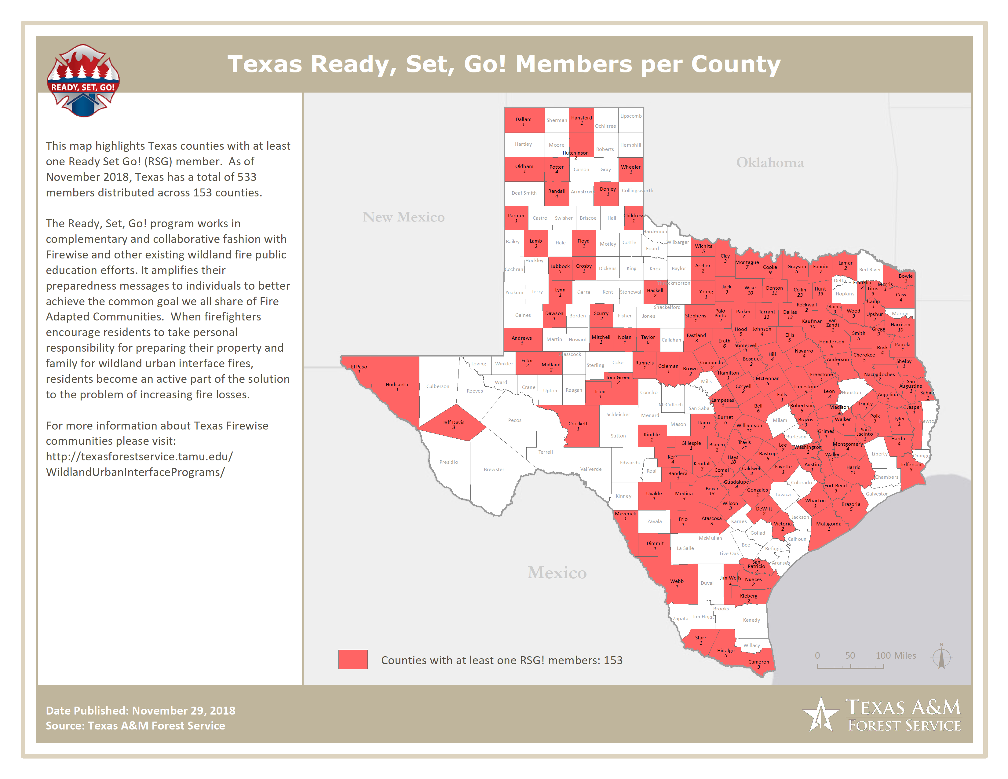 Texas Ready Set Go Members per County 11292018